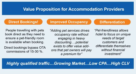Value Proposition for Accommodation Providers